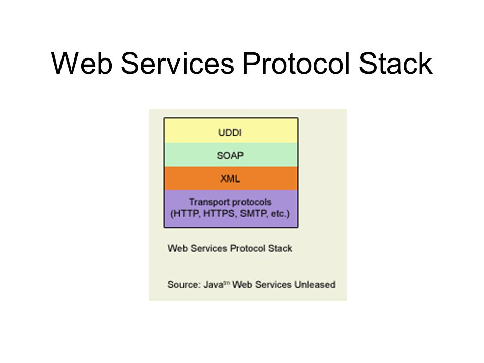 Web Services Protocol Stack
