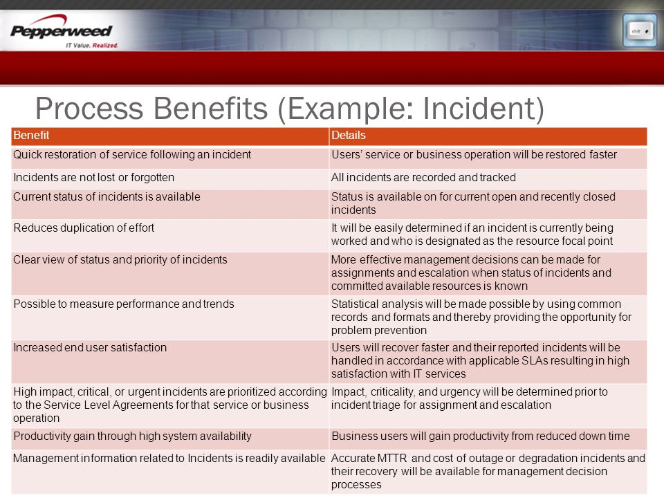 Process Benefits (Example: Incident)
