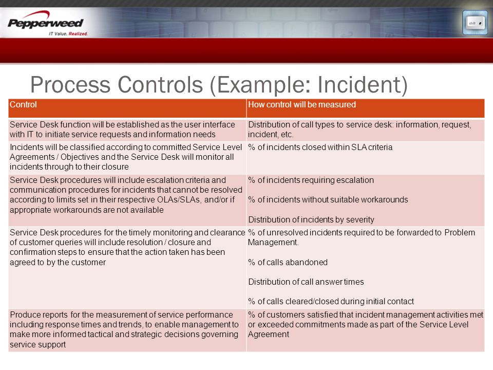 Process Controls (Example: Incident)