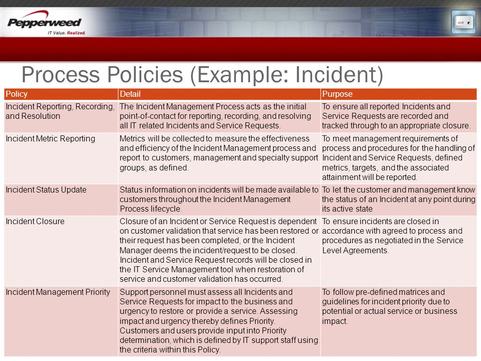 Process Policies (Example: Incident)
