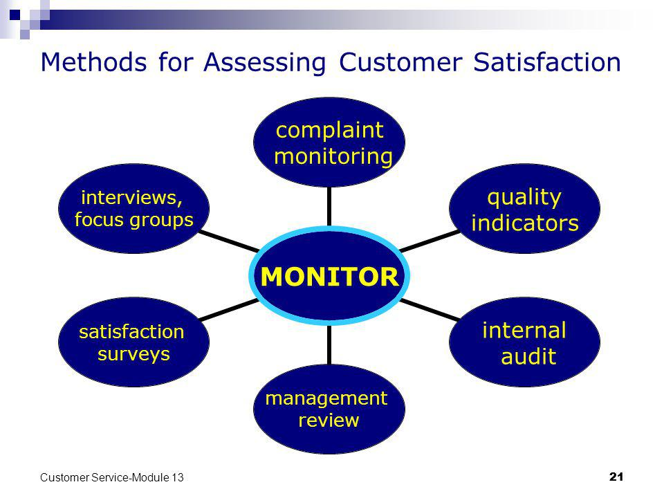 Methods for Assessing Customer Satisfaction