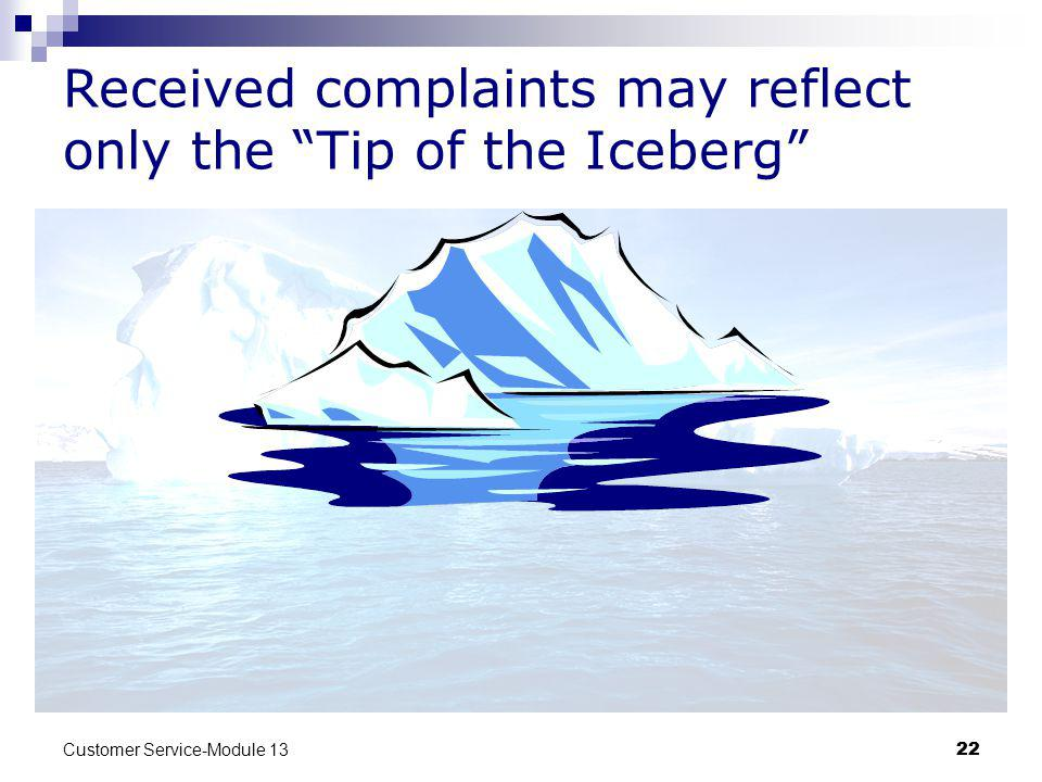 Received complaints may reflect only the Tip of the Iceberg