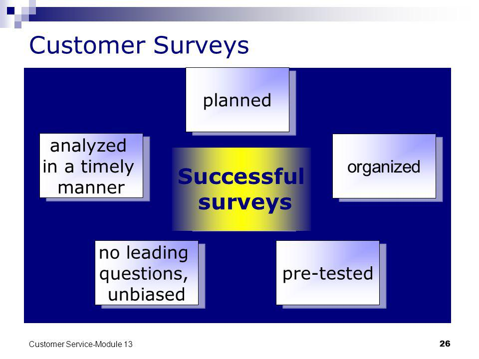 Customer Surveys Successful surveys Customer Service-Module 13 26
