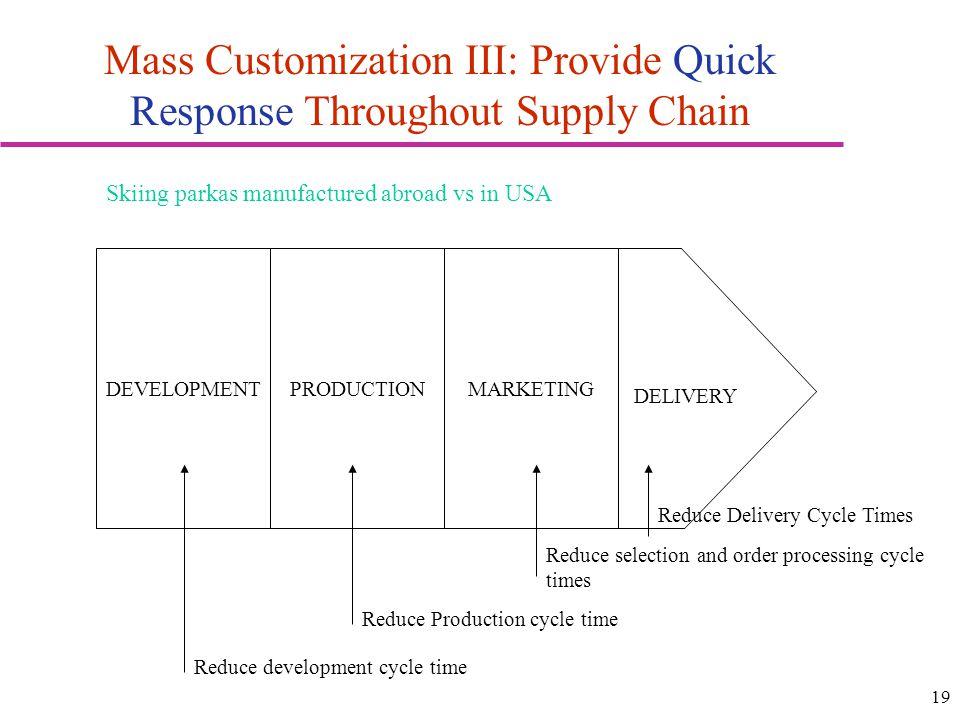 Mass Customization III: Provide Quick Response Throughout Supply Chain