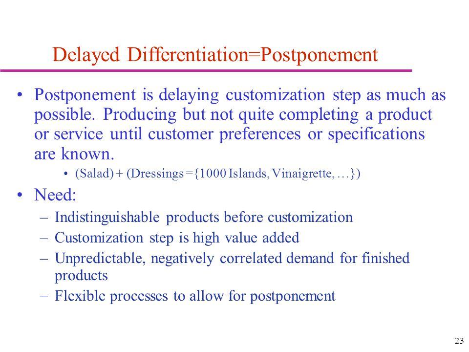 Delayed Differentiation=Postponement