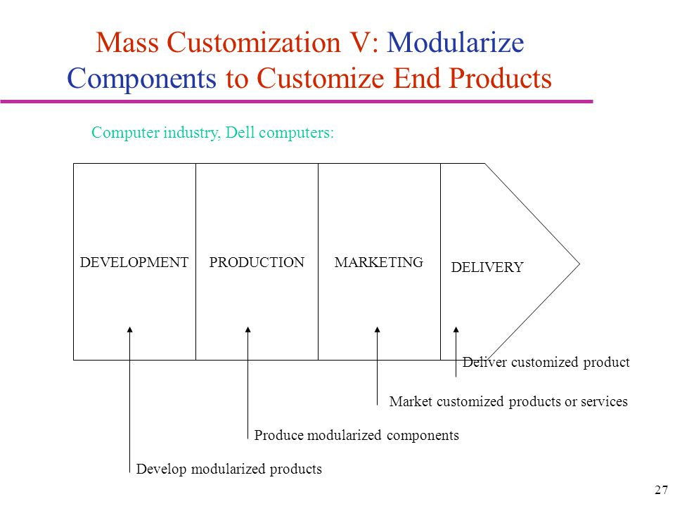 Mass Customization V: Modularize Components to Customize End Products