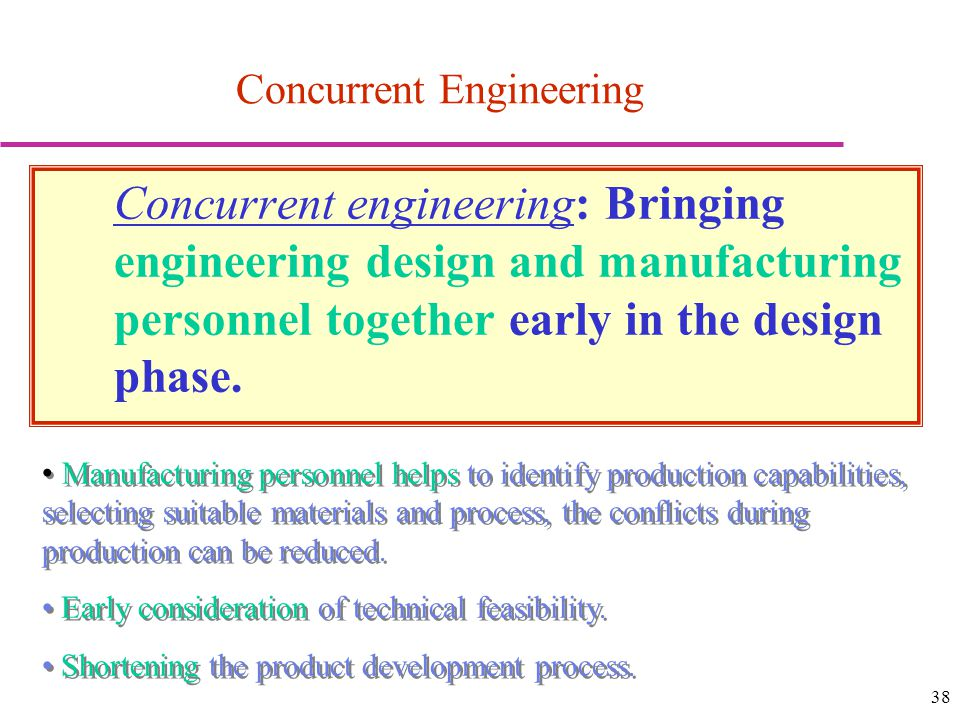 Product and service design ppt video online download for Product development and design for manufacturing