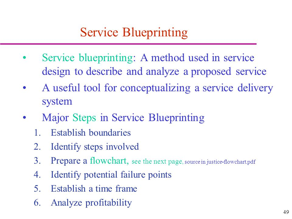 Service Blueprinting Service blueprinting: A method used in service design to describe and analyze a proposed service.