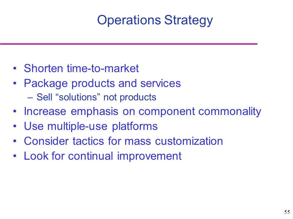 Operations Strategy Shorten time-to-market