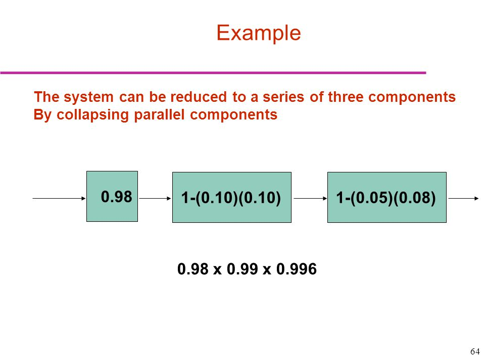 Example The system can be reduced to a series of three components. By collapsing parallel components.