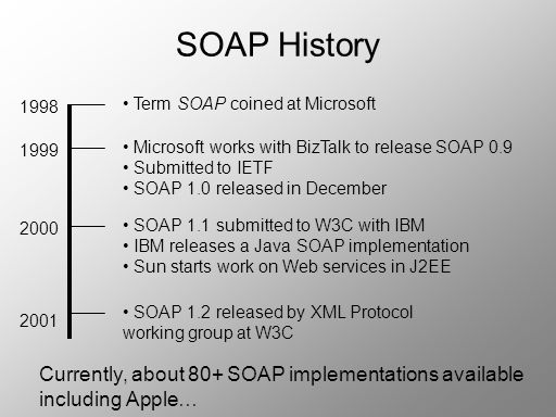 SOAP History Currently, about 80+ SOAP implementations available