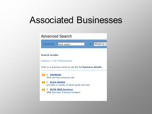 Associated Businesses