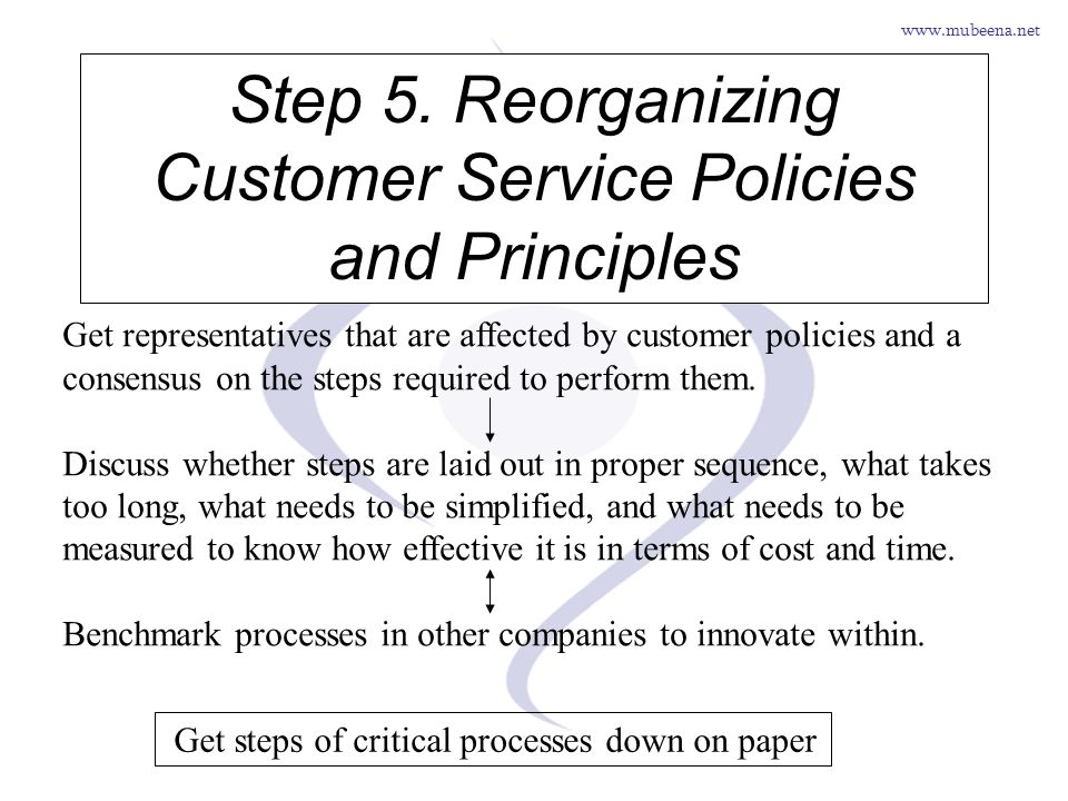 Step 5. Reorganizing Customer Service Policies and Principles