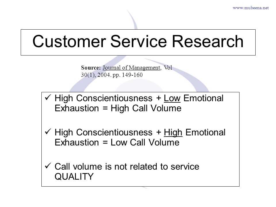 Customer Service Research