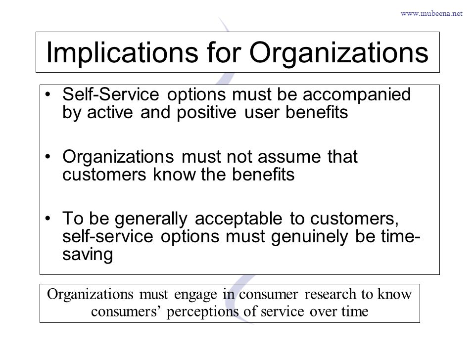 Implications for Organizations