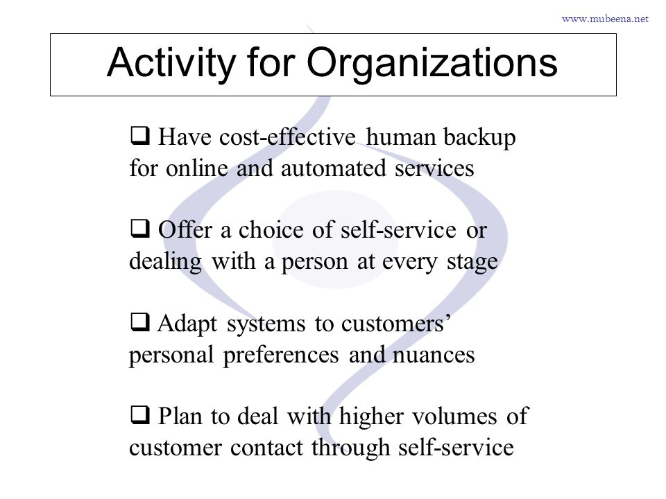 Activity for Organizations