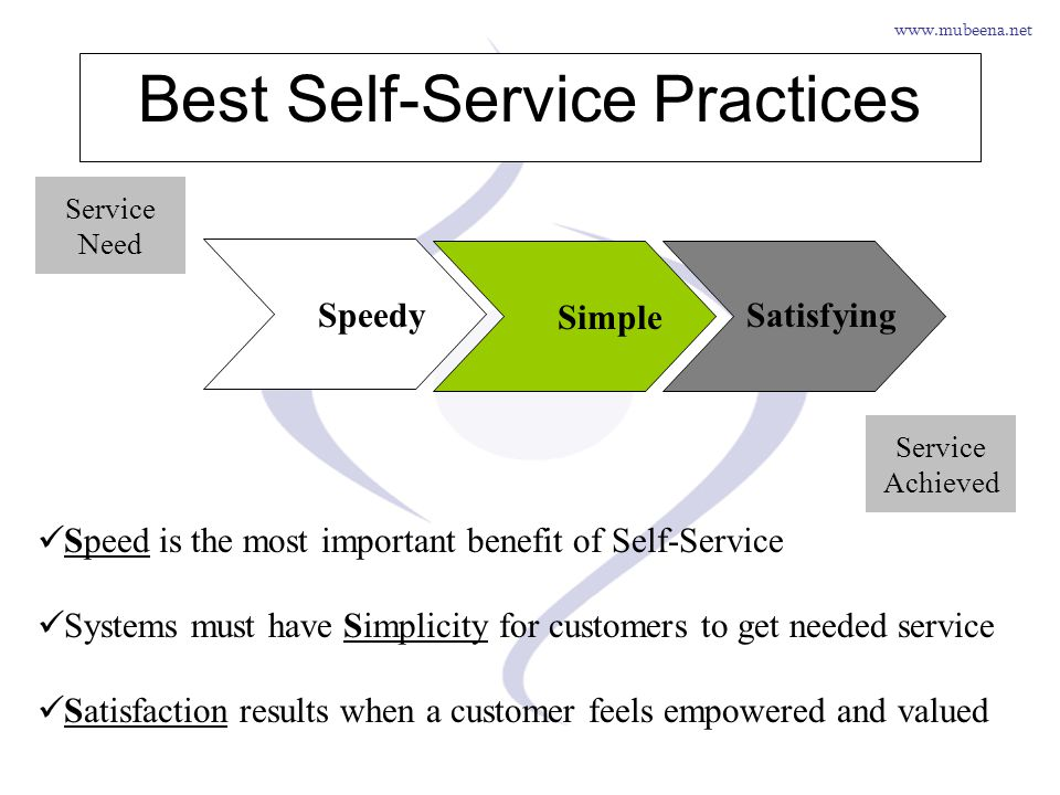Best Self-Service Practices