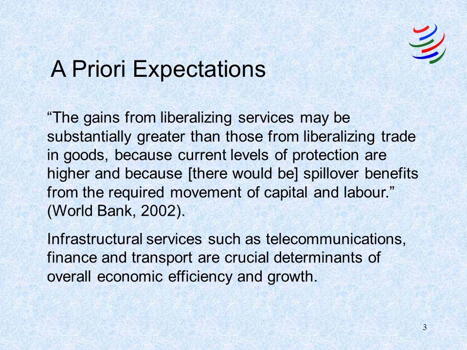 A Priori Expectations
