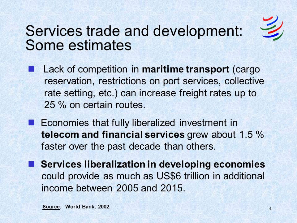 Services trade and development: Some estimates