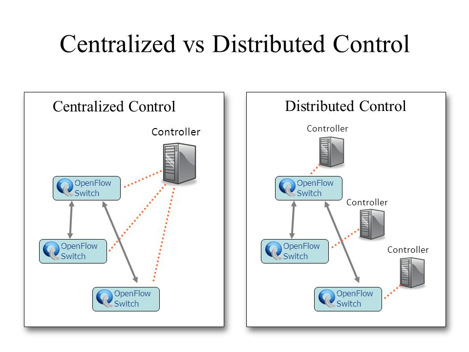 Centralized vs Distributed Control