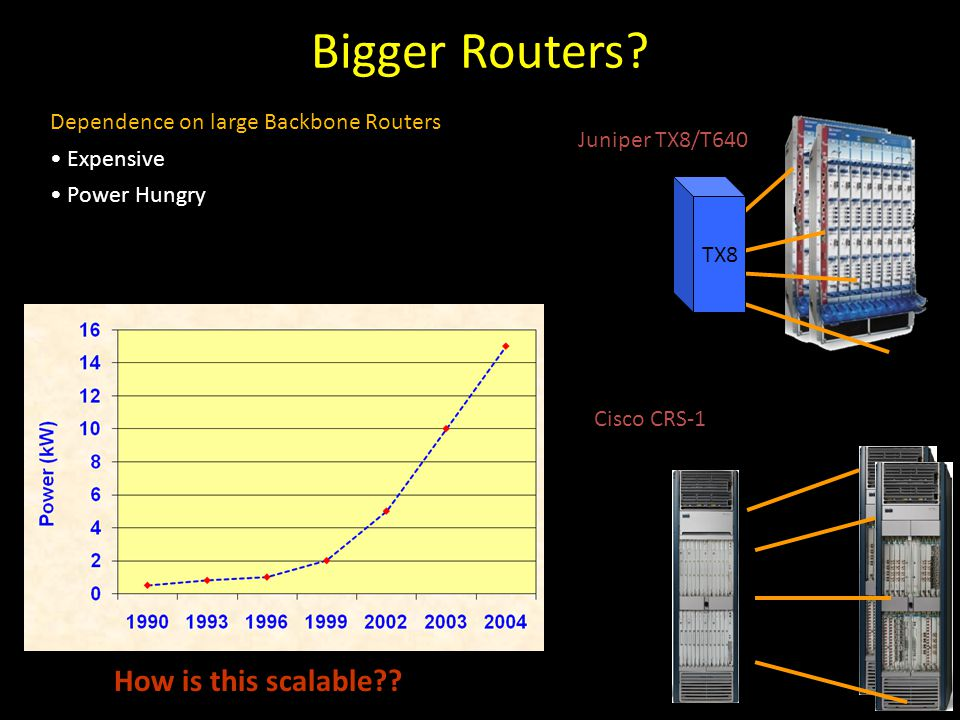 Bigger Routers How is this scalable