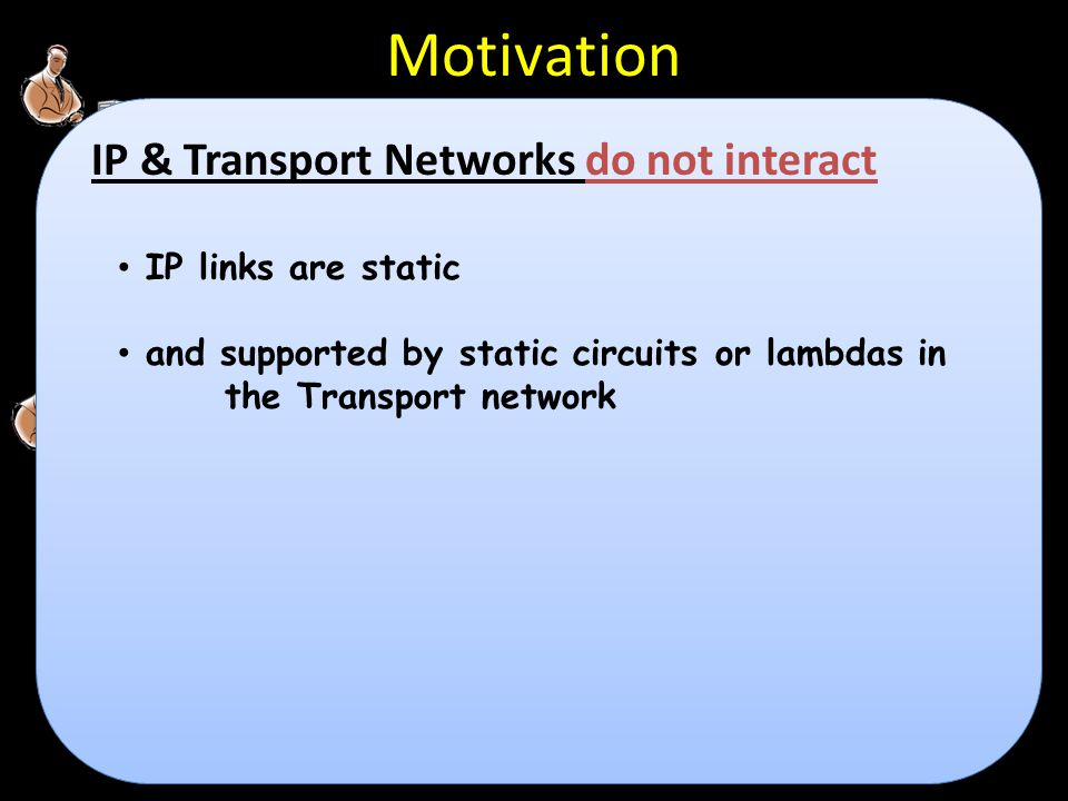 Motivation IP & Transport Networks do not interact IP links are static