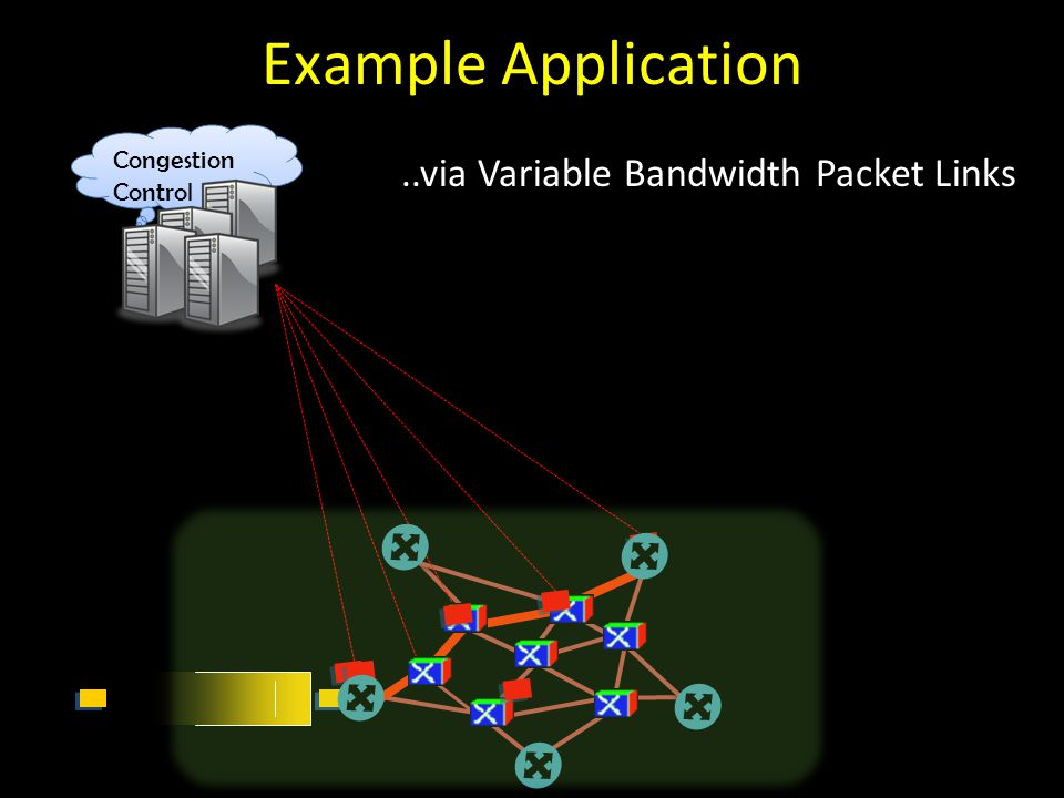 Example Application ..via Variable Bandwidth Packet Links