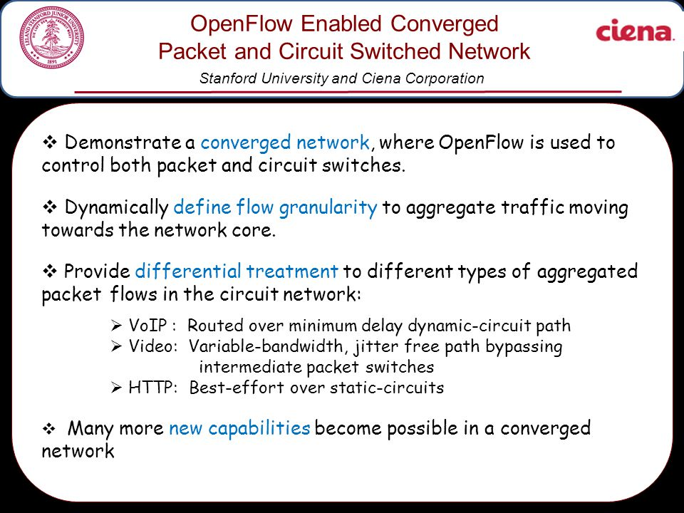 OpenFlow Enabled Converged Packet and Circuit Switched Network