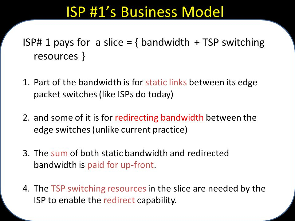 ISP #1's Business Model ISP# 1 pays for a slice = { bandwidth + TSP switching resources }