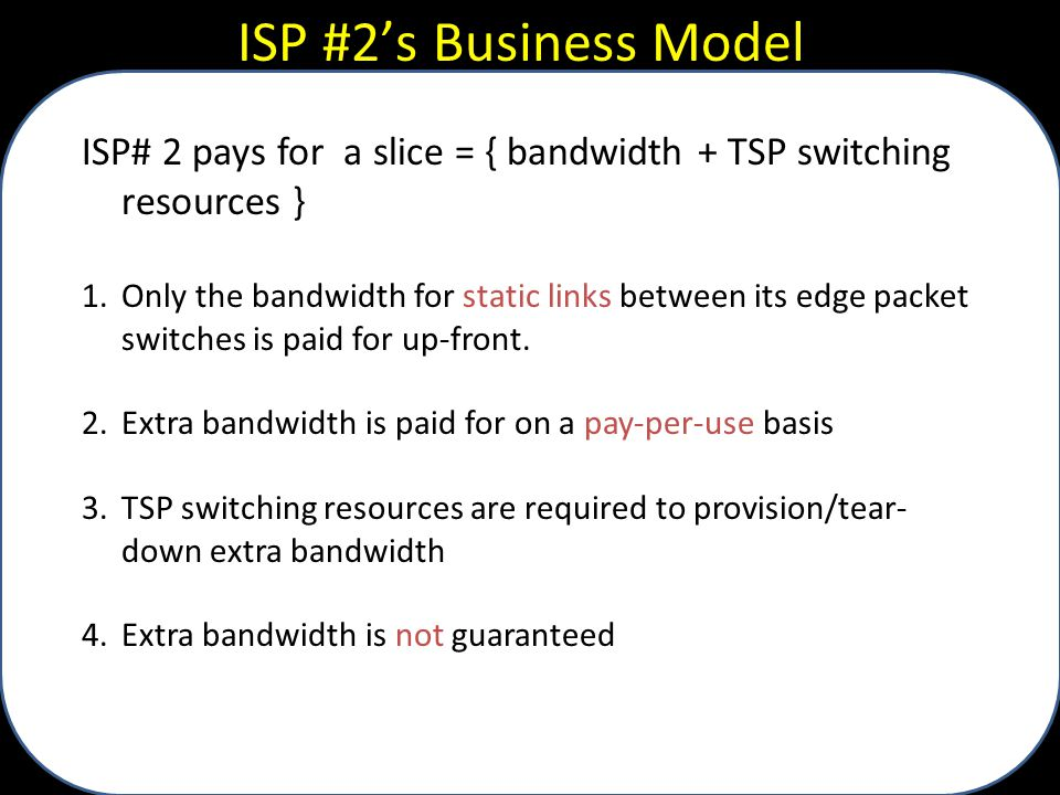 ISP #2's Business Model ISP# 2 pays for a slice = { bandwidth + TSP switching resources }