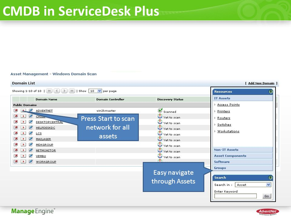 CMDB in ServiceDesk Plus