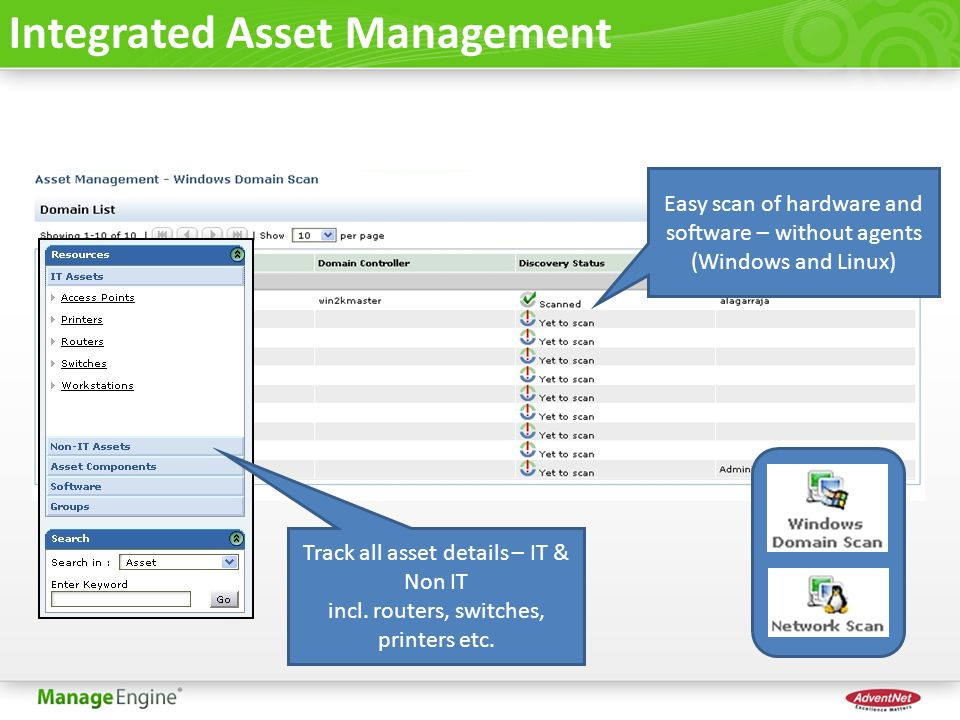 Integrated Asset Management