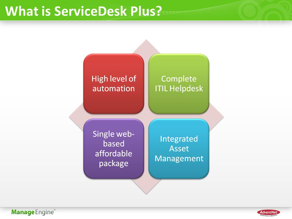 What is ServiceDesk Plus
