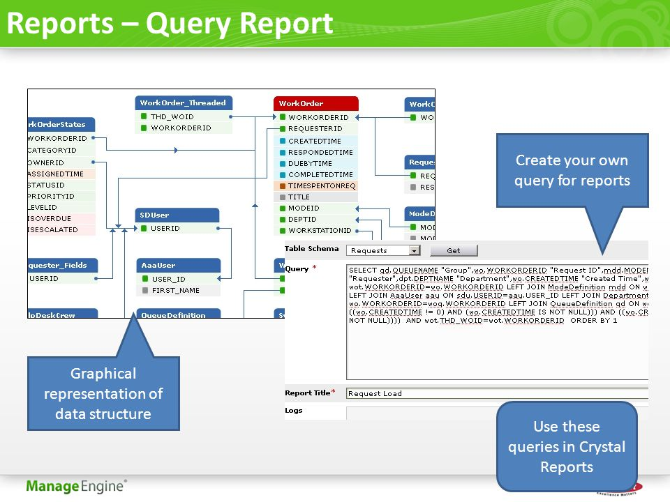 Reports – Query Report Create your own query for reports
