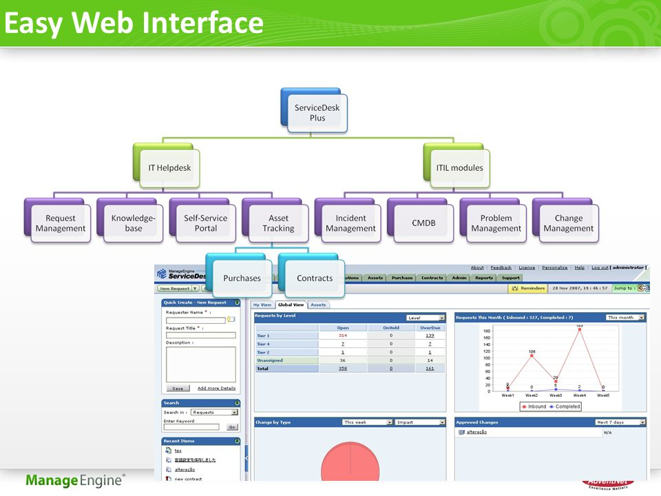Easy Web Interface 36