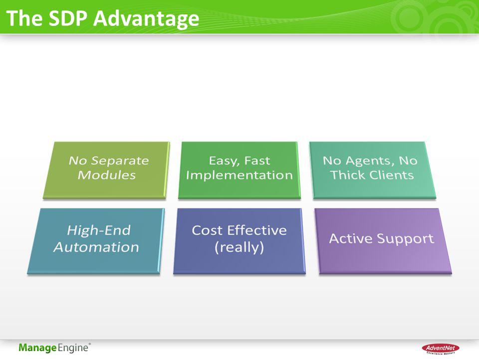 The SDP Advantage 37