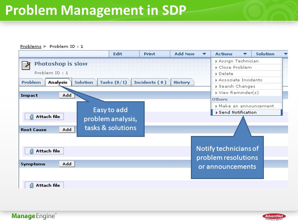 Problem Management in SDP