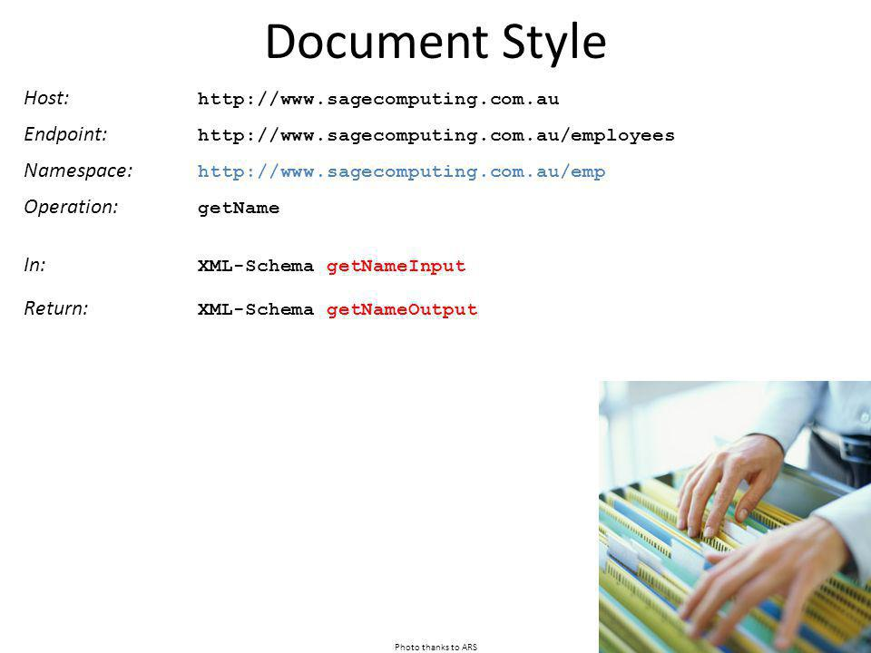 Document Style Host: http://www.sagecomputing.com.au