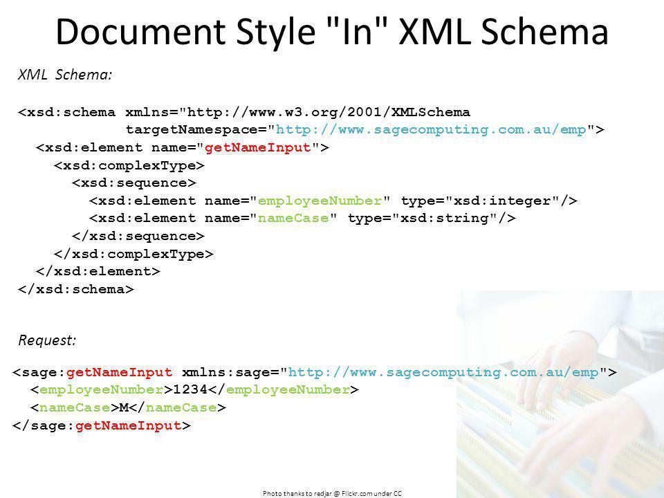 Document Style In XML Schema