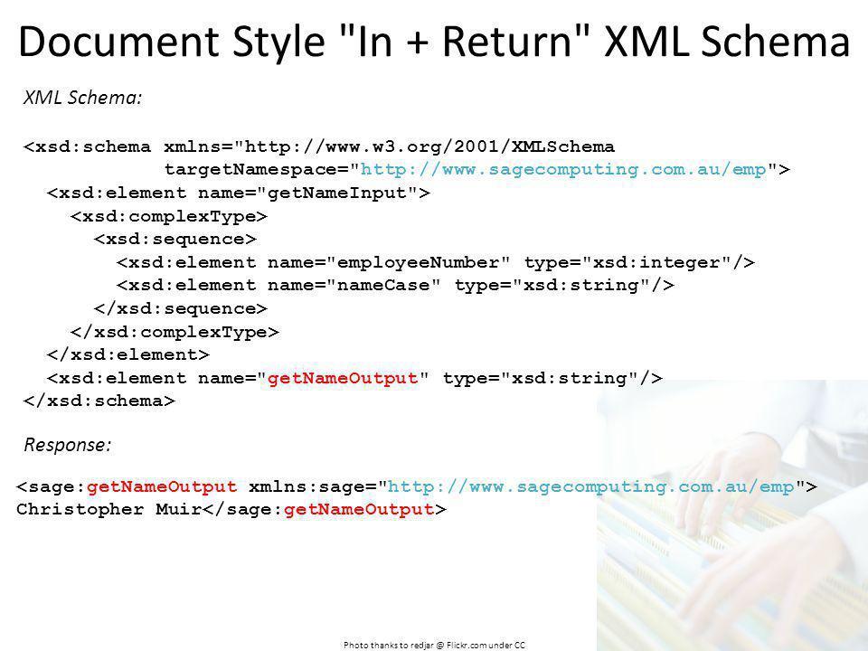 Document Style In + Return XML Schema