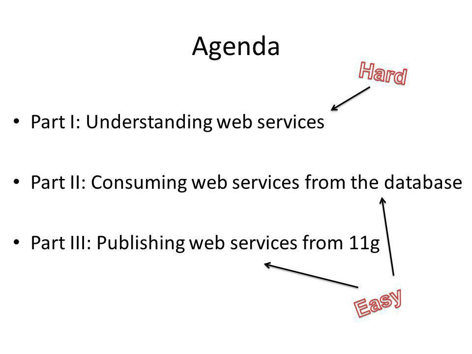 Agenda Hard Part I: Understanding web services