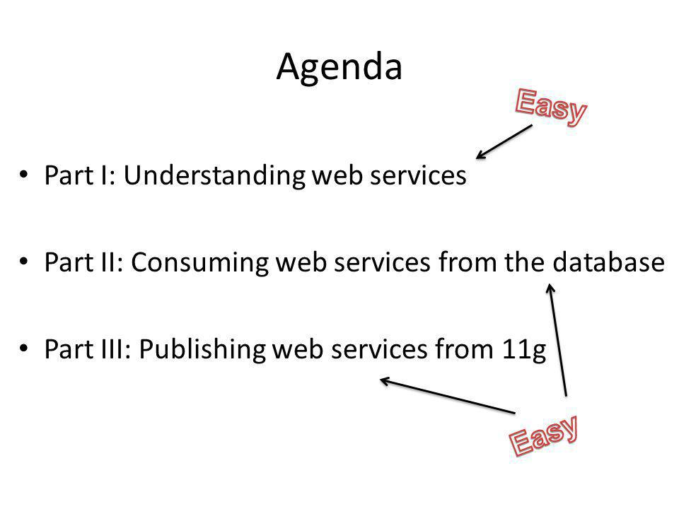 Agenda Easy Part I: Understanding web services