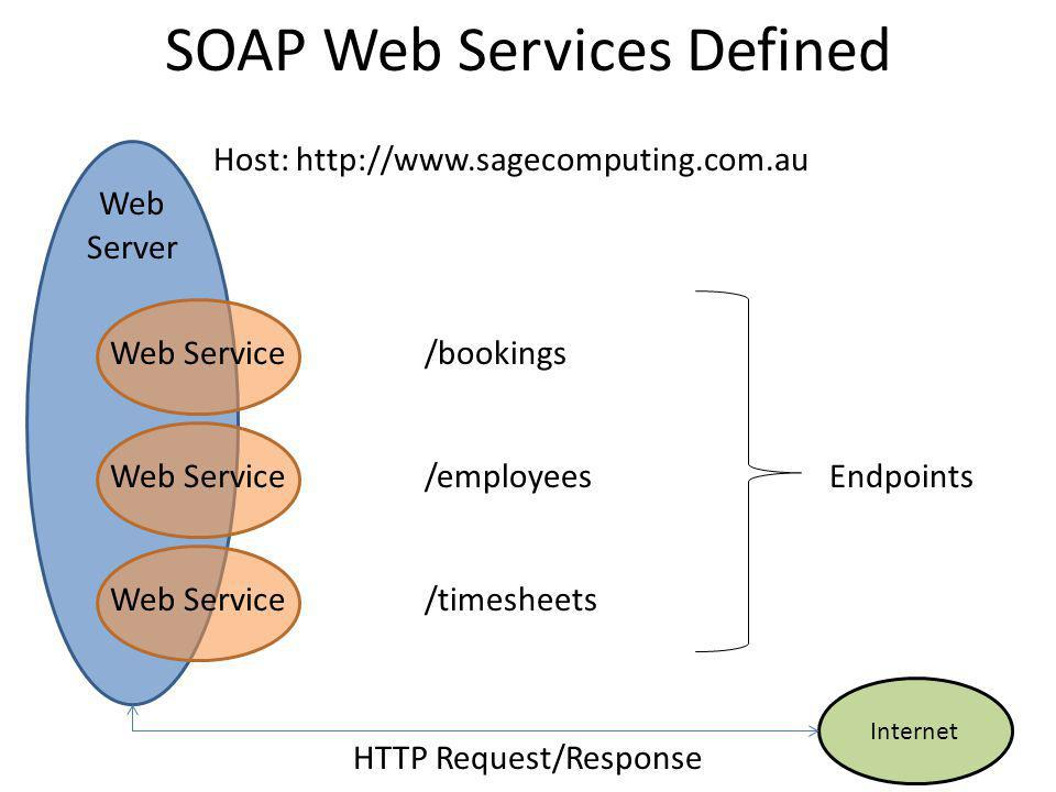 SOAP Web Services Defined
