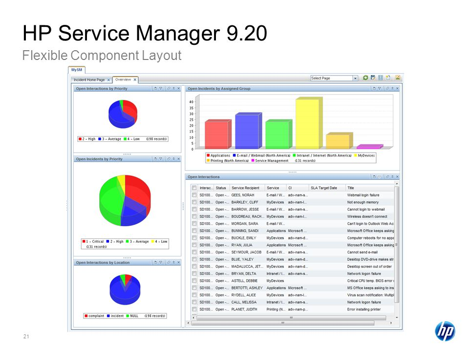 HP Service Manager 9.20 Flexible Component Layout