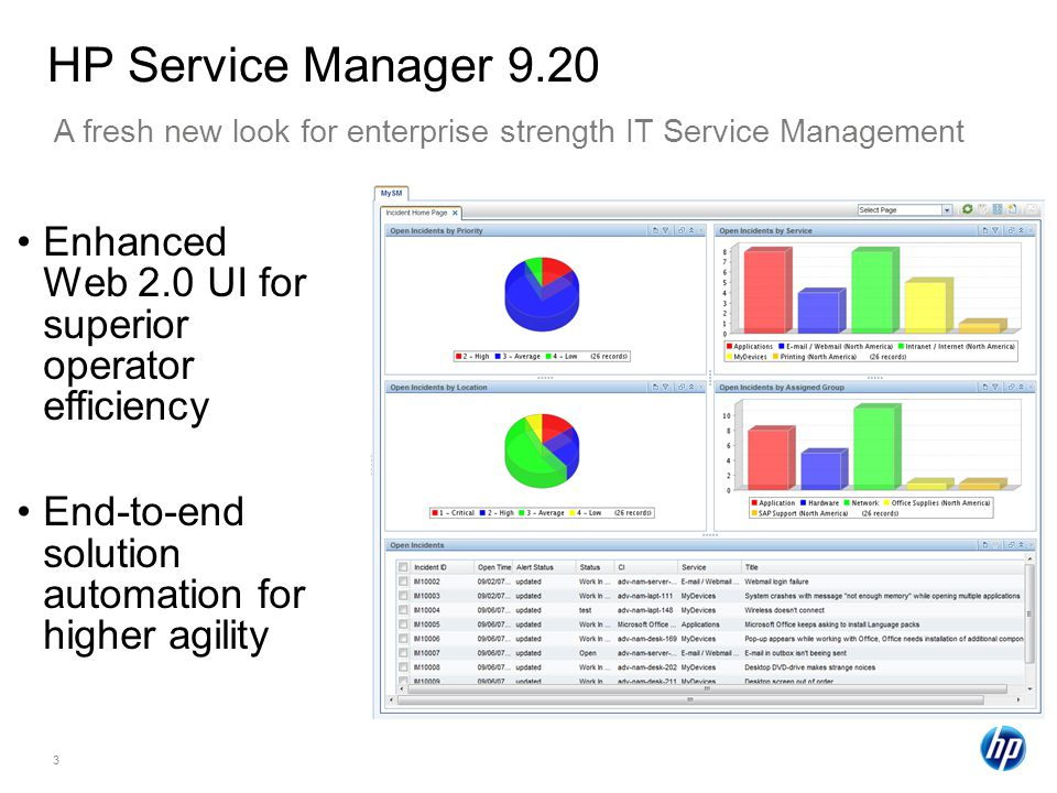 HP Service Manager 9.20 A fresh new look for enterprise strength IT Service Management.