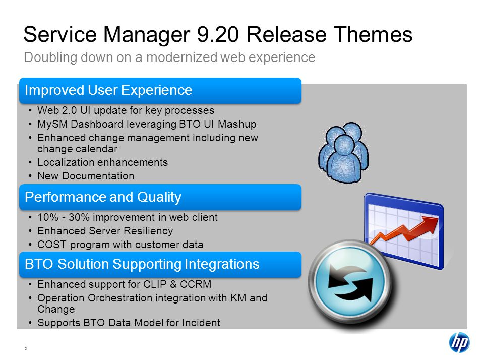 Service Manager 9.20 Release Themes