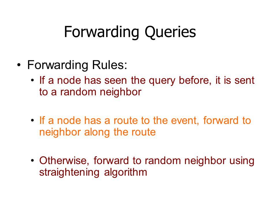 Forwarding Queries Forwarding Rules: