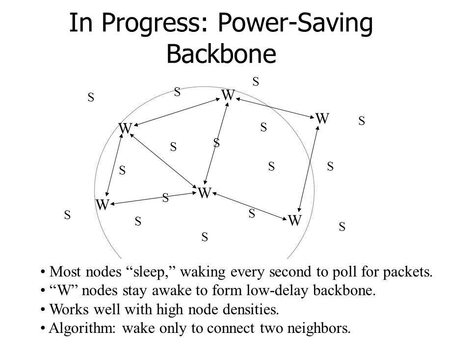 In Progress: Power-Saving Backbone