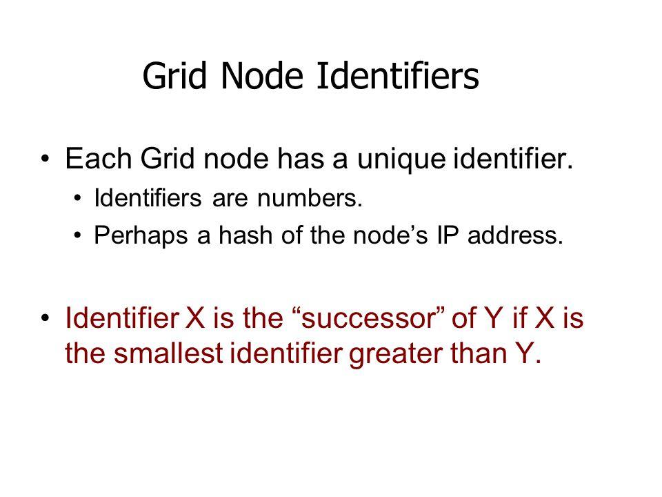 Grid Node Identifiers Each Grid node has a unique identifier.