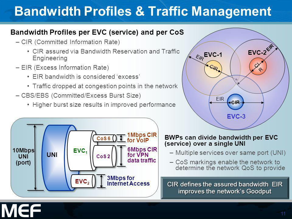 Bandwidth Profiles & Traffic Management